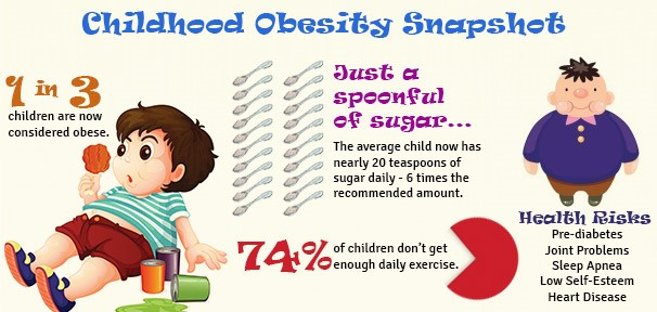 how can we rid childhood obesity